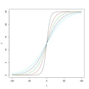 High Resolution Figures in R